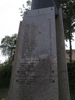 La stele che ricorda le vittime del 18 marzo